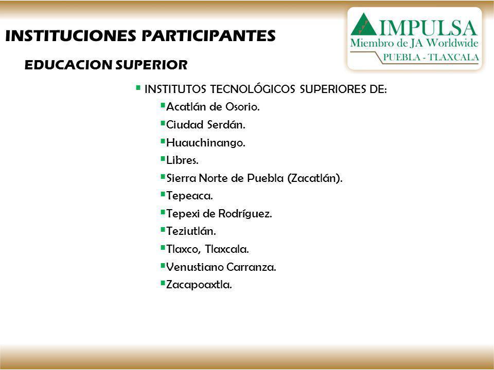 INSTITUCIONES PARTICIPANTES INSTITUTOS TECNOLÓGICOS SUPERIORES DE: Acatlán de Osorio. Ciudad Serdán. Huauchinango. Libres. Sierra Norte de Puebla (Zac
