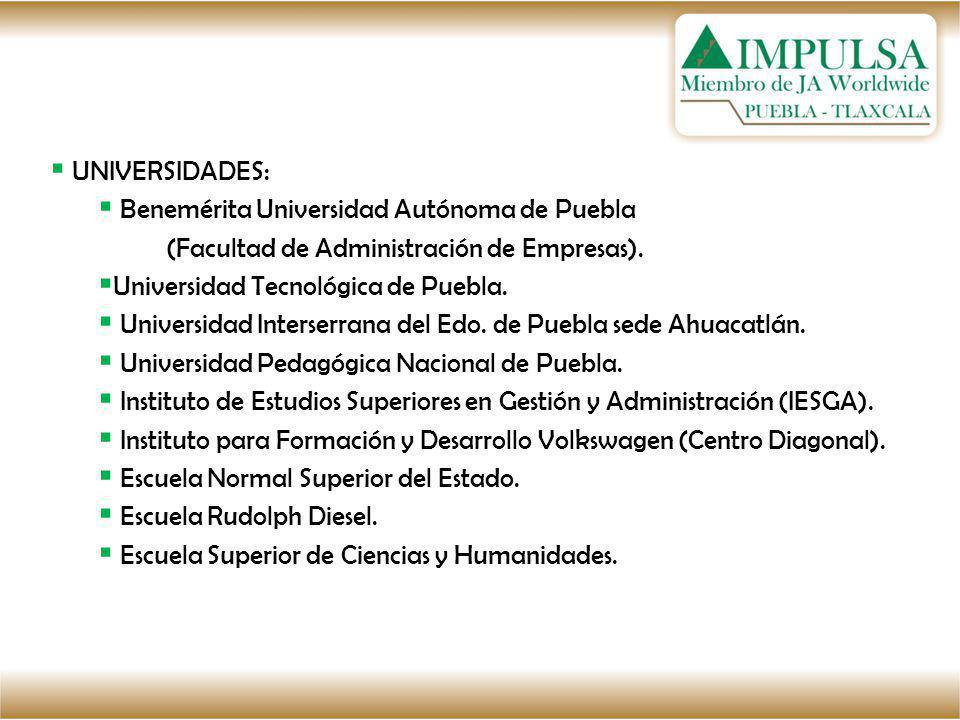 UNIVERSIDADES: Benemérita Universidad Autónoma de Puebla (Facultad de Administración de Empresas). Universidad Tecnológica de Puebla. Universidad Inte