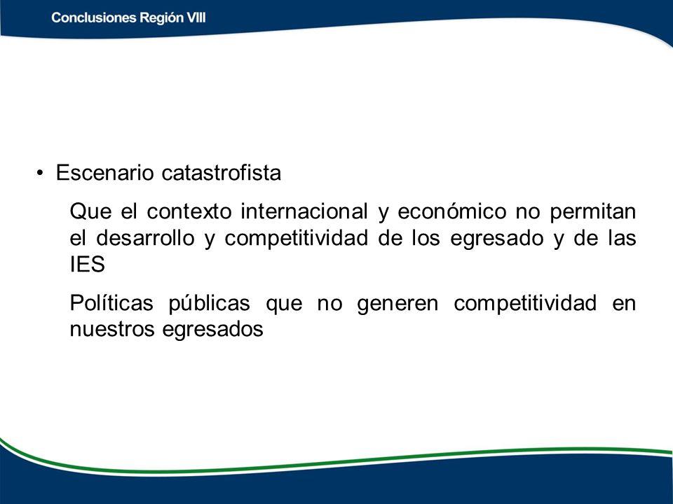 Escenario catastrofista Que el contexto internacional y económico no permitan el desarrollo y competitividad de los egresado y de las IES Políticas públicas que no generen competitividad en nuestros egresados