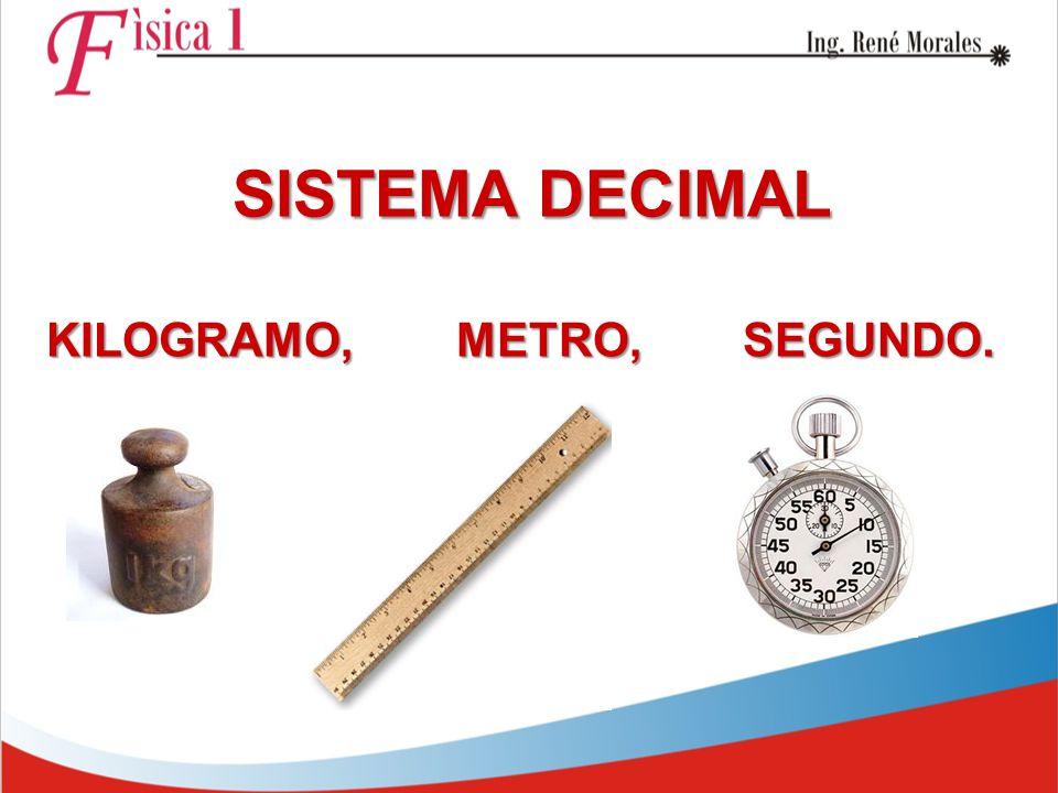 SISTEMA DECIMAL KILOGRAMO, METRO, SEGUNDO.