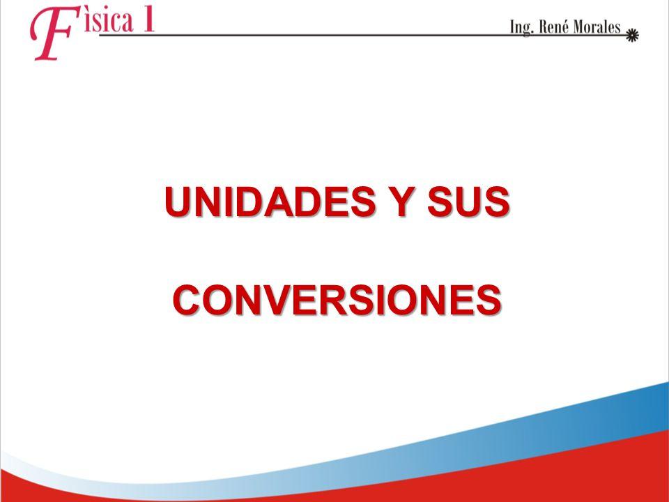 UNIDADES Y SUS CONVERSIONES