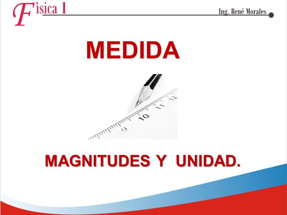 MAGNITUDES Y UNIDAD. MEDIDA