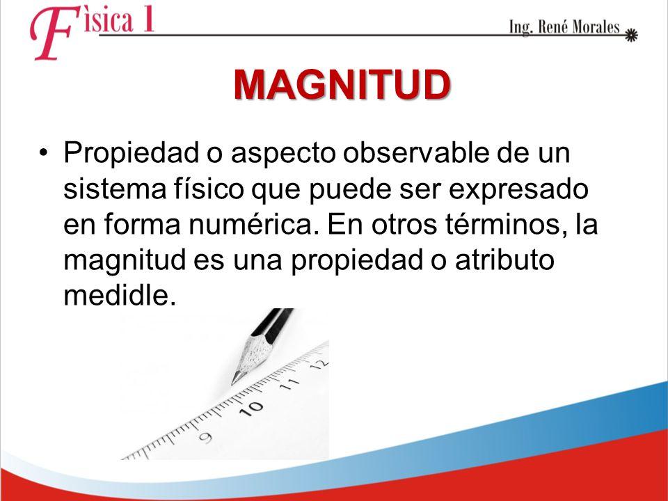 MAGNITUD Propiedad o aspecto observable de un sistema físico que puede ser expresado en forma numérica.