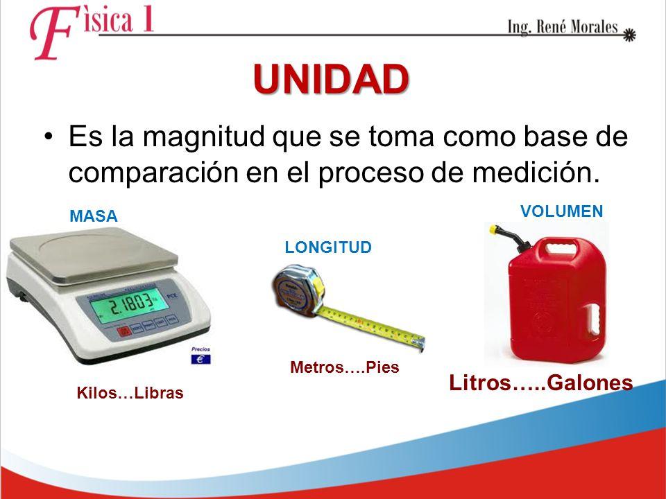 UNIDAD Es la magnitud que se toma como base de comparación en el proceso de medición.
