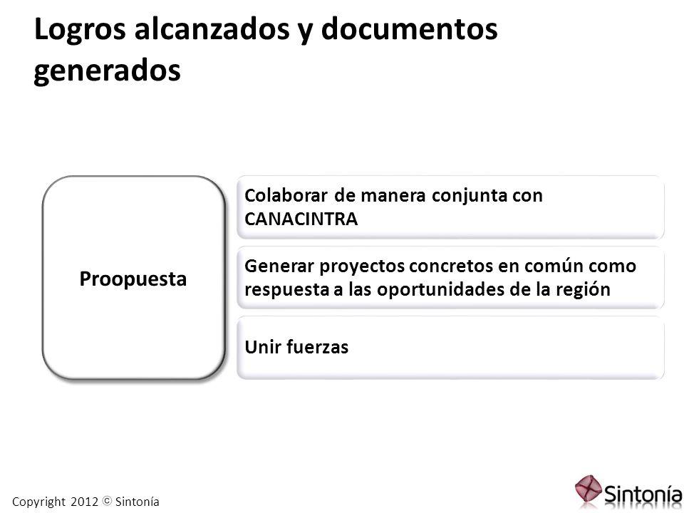 Logros alcanzados y documentos generados Proopuesta Colaborar de manera conjunta con CANACINTRA Generar proyectos concretos en común como respuesta a