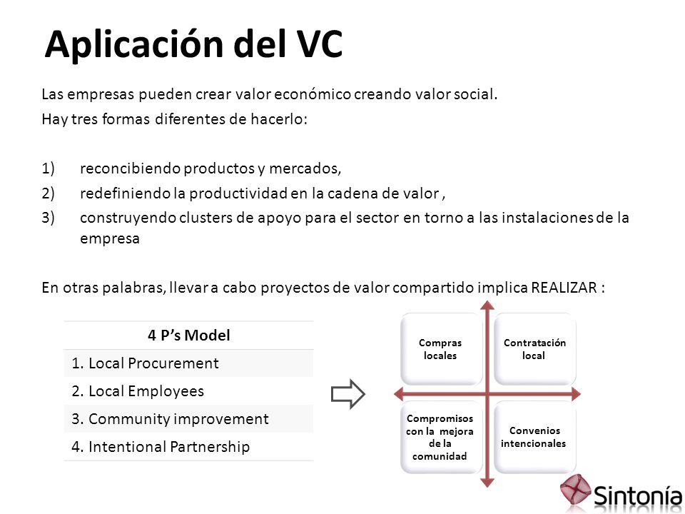 Sintonía impulsa y posiciona a Puebla en la Red Internacional U.S National Cluster Mapping partner.