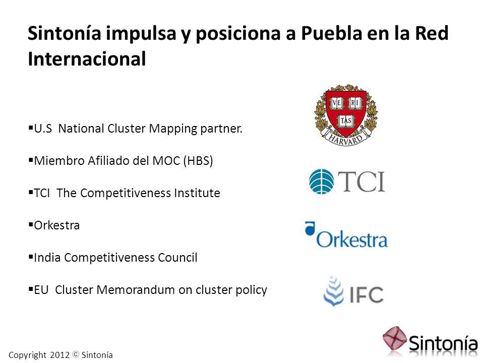 Clusters Sintonía SALUDTURISMOEDUCACIÓNMETAL-MECÁNICAAUTOMOTRIZ TEXTIL/CONFECCIÓNTICONSTRUCCIÓNMUEBLES QUÍMICA/BIOFARMACE ÚTICA ALIMENTOSENERGÍAFINANCIERO Sintonía identifico 13 clusters, basados en el empleo.