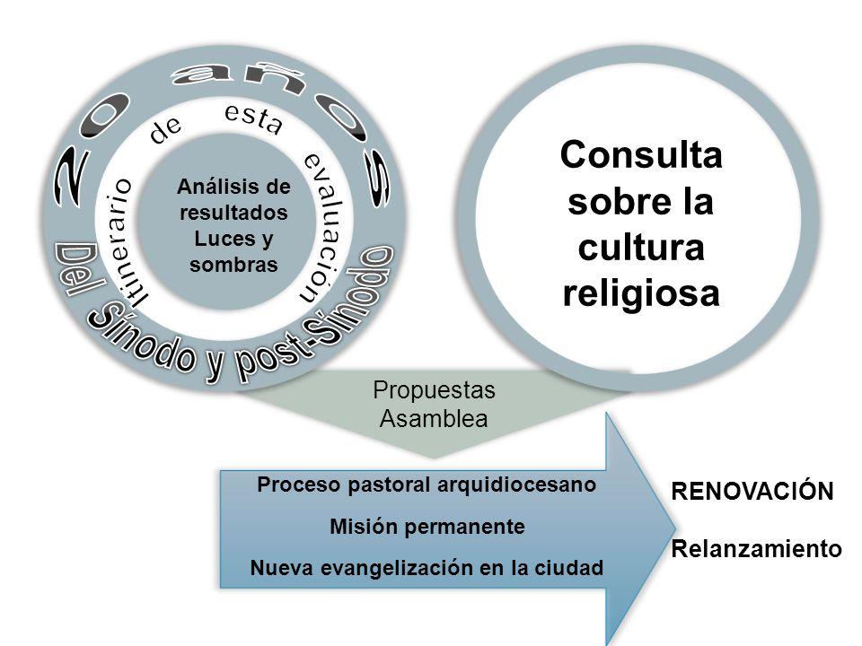Consulta sobre la cultura religiosa Análisis de resultados Luces y sombras Proceso pastoral arquidiocesano Misión permanente Nueva evangelización en l