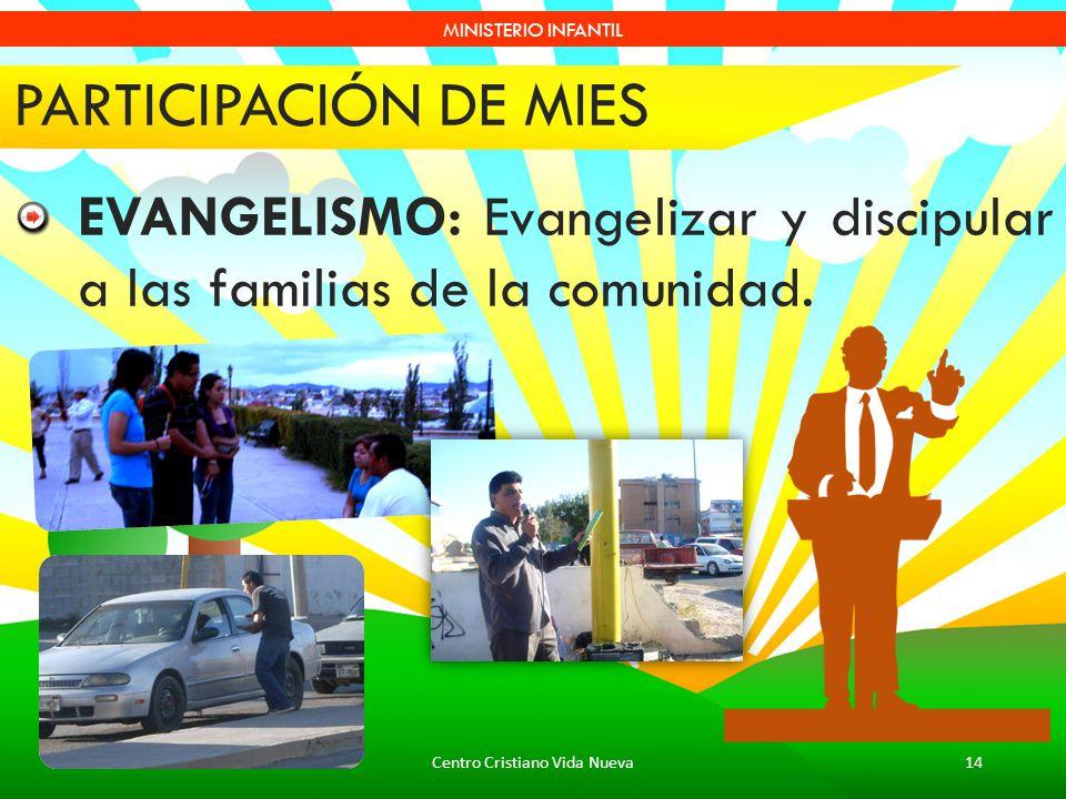 Centro Cristiano Vida Nueva14 MINISTERIO INFANTIL PARTICIPACIÓN DE MIES EVANGELISMO: Evangelizar y discipular a las familias de la comunidad.