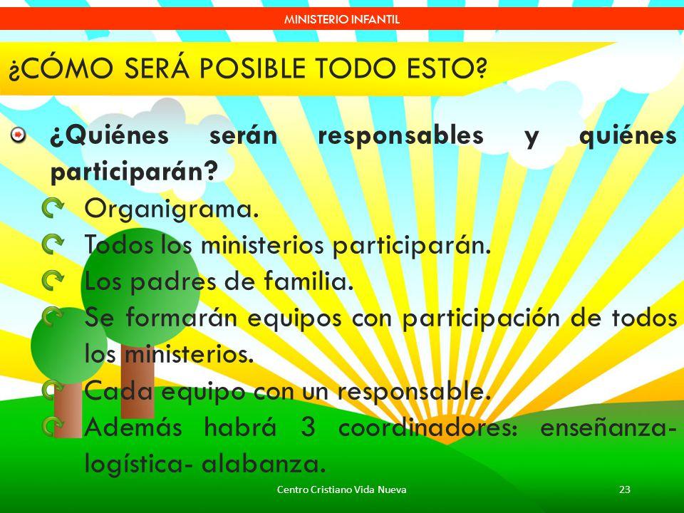 Centro Cristiano Vida Nueva23 MINISTERIO INFANTIL ¿CÓMO SERÁ POSIBLE TODO ESTO? ¿Quiénes serán responsables y quiénes participarán? Organigrama. Todos