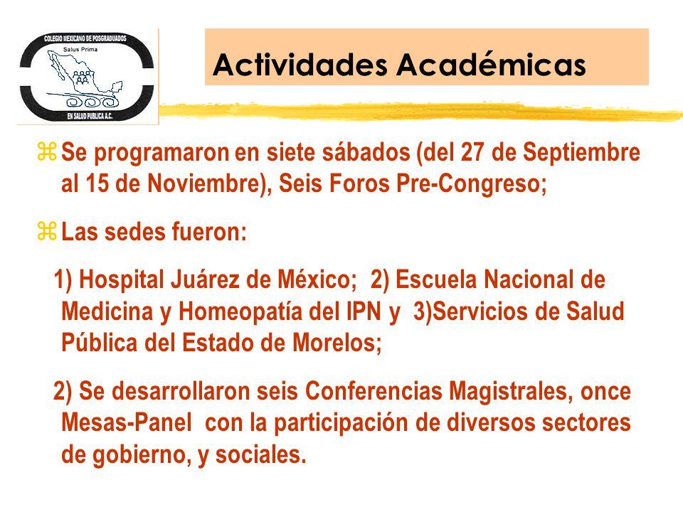 Actividades Académicas z Se programaron en siete sábados (del 27 de Septiembre al 15 de Noviembre), Seis Foros Pre-Congreso; z Las sedes fueron: 1) Ho