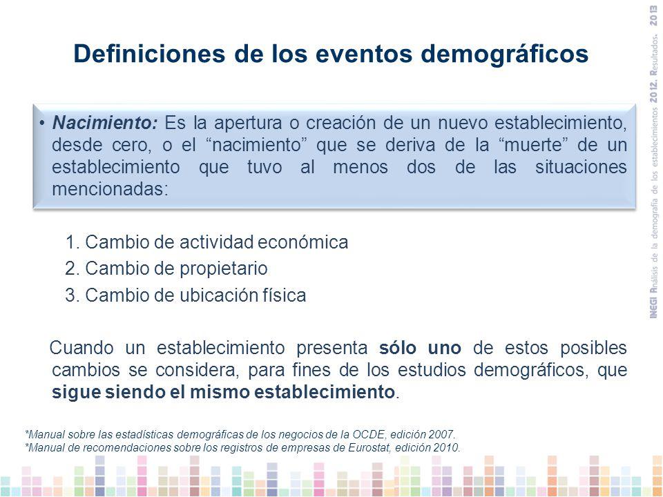 Se adoptaron las definiciones recomendadas por la OCDE y Eurostat, en sus manuales correspondientes*: Muerte: Es el cierre o desaparición de un establecimiento También se considera como muerte cuando al menos se presentan dos de las siguientes situaciones: 1.