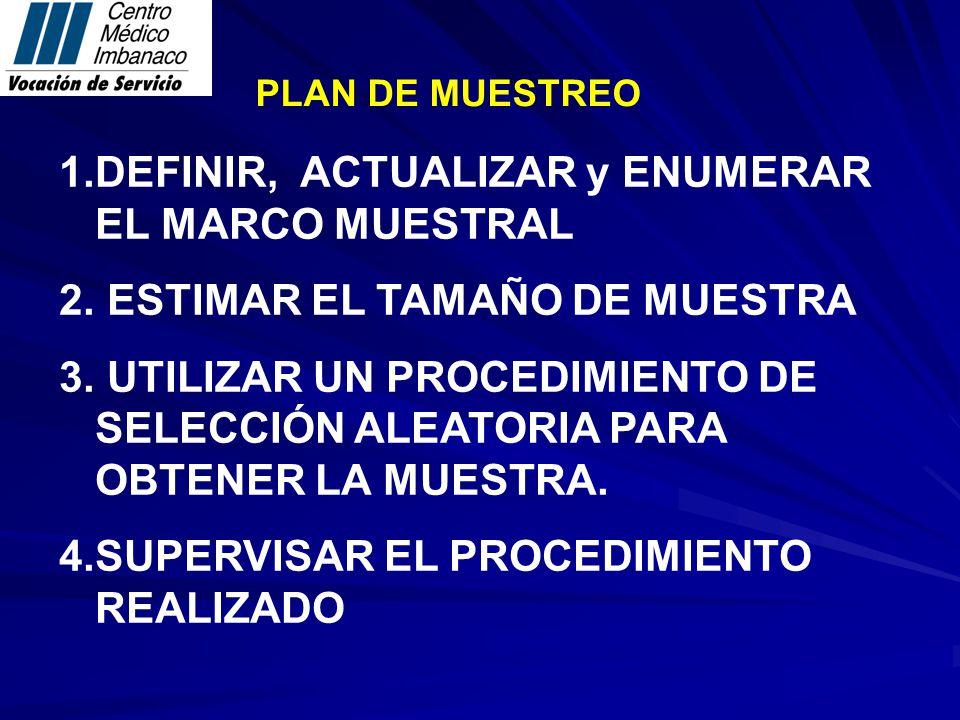 PLAN DE MUESTREO 1.DEFINIR, ACTUALIZAR y ENUMERAR EL MARCO MUESTRAL 2.