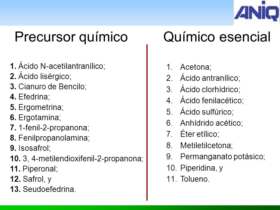 Precursor químico 1.Ácido N-acetilantranílico; 2.