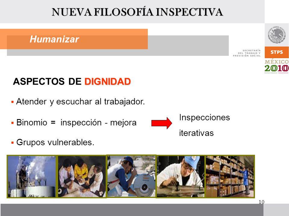 10 ASPECTOS DE D DD DIGNIDAD Atender y escuchar al trabajador. Binomio = inspección - mejora Grupos vulnerables. Inspecciones iterativas HumanizarNUEV