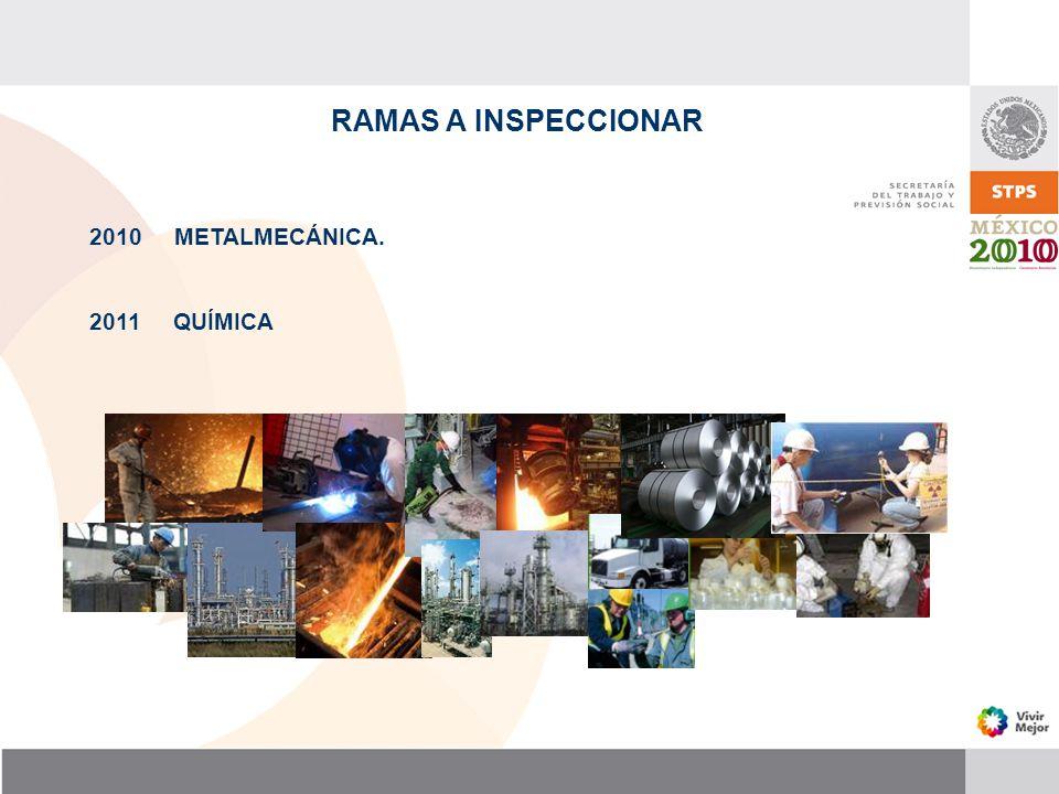 2010 METALMECÁNICA. 2011 QUÍMICA RAMAS A INSPECCIONAR