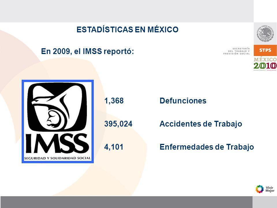 ESTADÍSTICAS EN MÉXICO 1,368 Defunciones 395,024Accidentes de Trabajo 4,101 Enfermedades de Trabajo En 2009, el IMSS reportó: