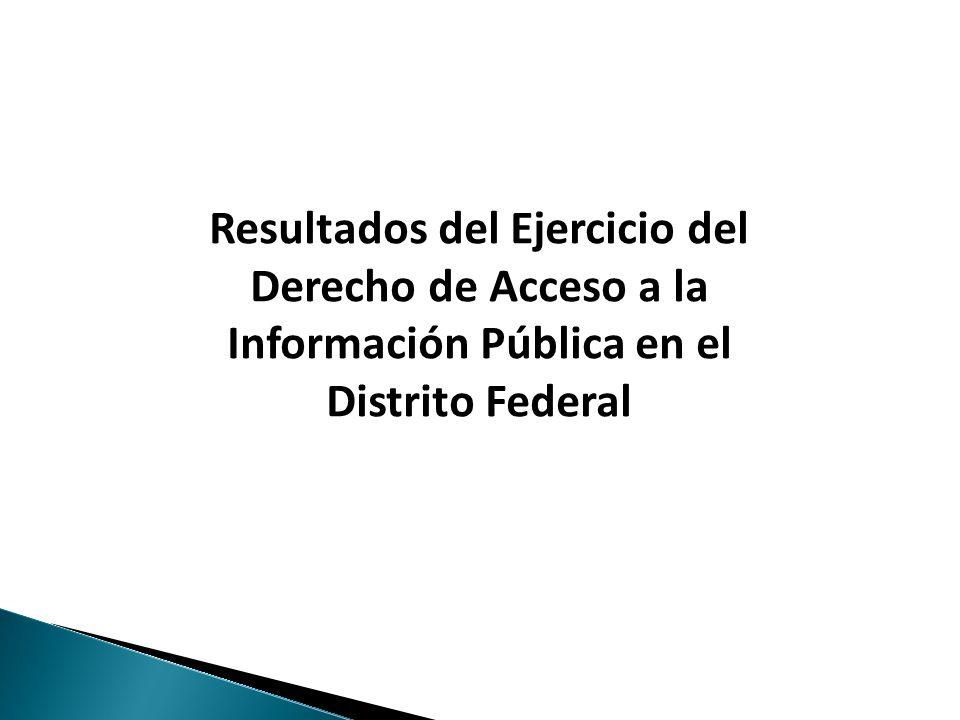Haga clic para modificar el estilo de texto del patrón Resultados del Ejercicio del Derecho de Acceso a la Información Pública en el Distrito Federal