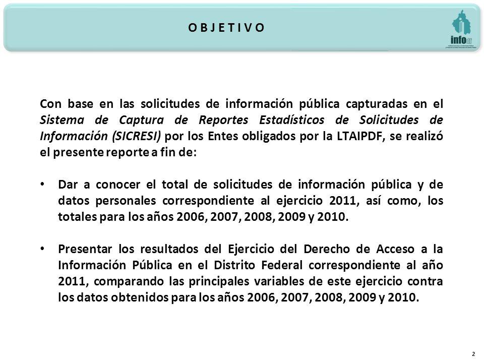Con base en las solicitudes de información pública capturadas en el Sistema de Captura de Reportes Estadísticos de Solicitudes de Información (SICRESI) por los Entes obligados por la LTAIPDF, se realizó el presente reporte a fin de: Dar a conocer el total de solicitudes de información pública y de datos personales correspondiente al ejercicio 2011, así como, los totales para los años 2006, 2007, 2008, 2009 y 2010.