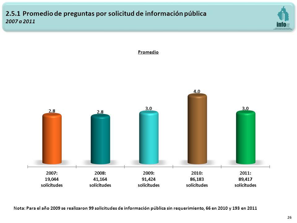 2.5.1 Promedio de preguntas por solicitud de información pública 2007 a 2011 Promedio 26 Nota: Para el año 2009 se realizaron 99 solicitudes de información pública sin requerimiento, 66 en 2010 y 193 en 2011