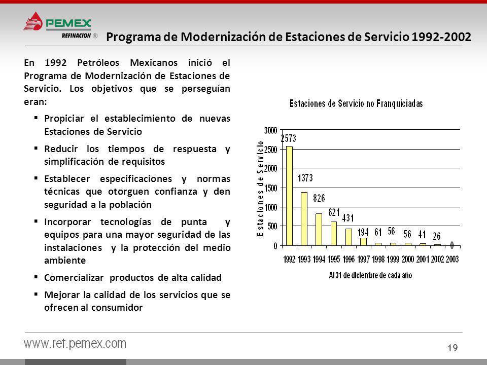 Programa de Modernización de Estaciones de Servicio 1992-2002 En 1992 Petróleos Mexicanos inició el Programa de Modernización de Estaciones de Servicio.