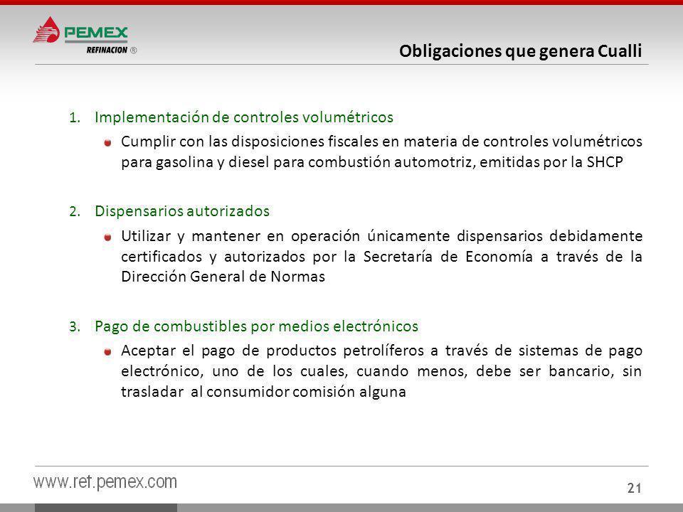 Obligaciones que genera Cualli 1.