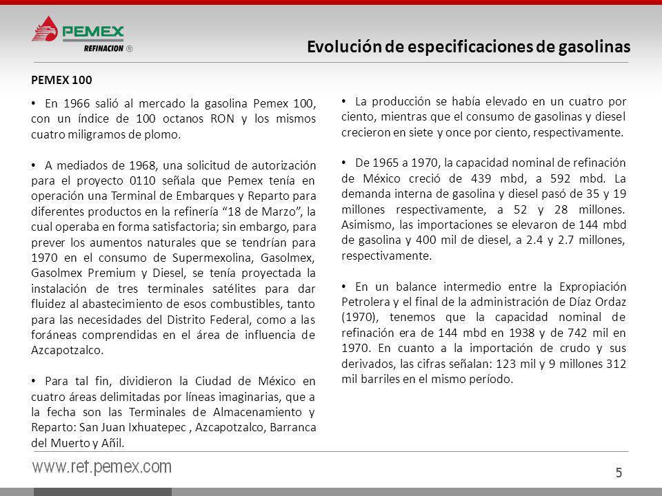 5 PEMEX 100 En 1966 salió al mercado la gasolina Pemex 100, con un índice de 100 octanos RON y los mismos cuatro miligramos de plomo.