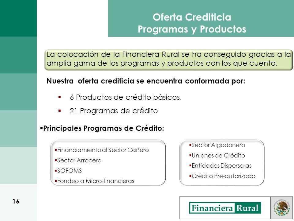 La colocación de la Financiera Rural se ha conseguido gracias a la amplia gama de los programas y productos con los que cuenta.