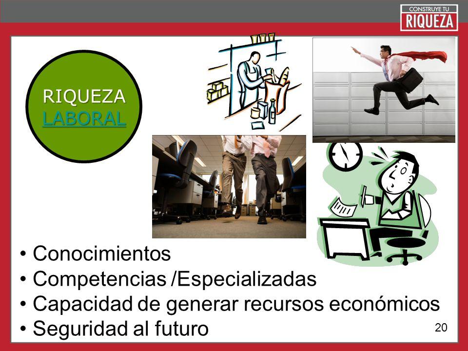 Page 10 RIQUEZA LABORAL Conocimientos Competencias /Especializadas Capacidad de generar recursos económicos Seguridad al futuro 20