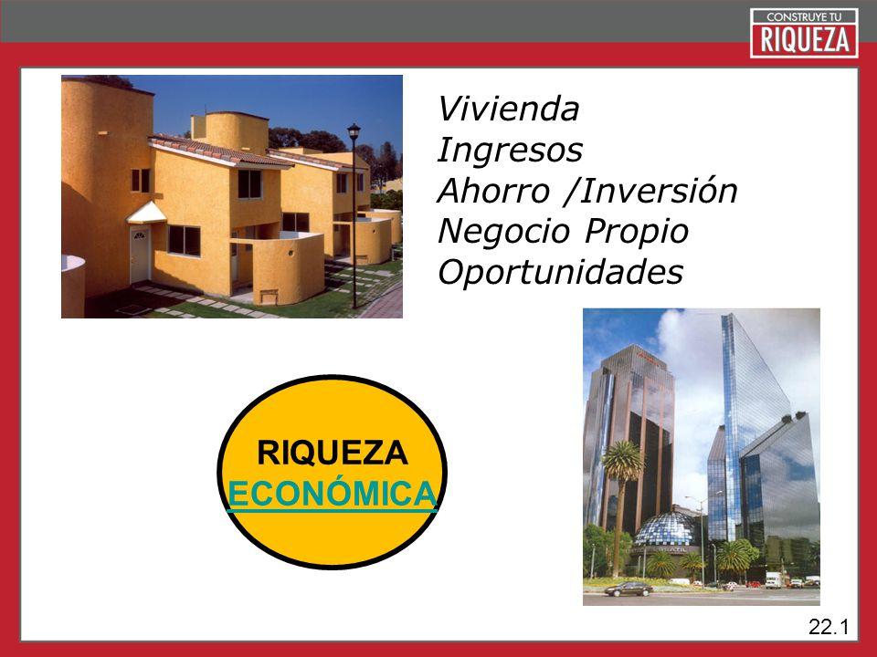 Page 11 RIQUEZA ECONÓMICA Vivienda Ingresos Ahorro /Inversión Negocio Propio Oportunidades 22.1