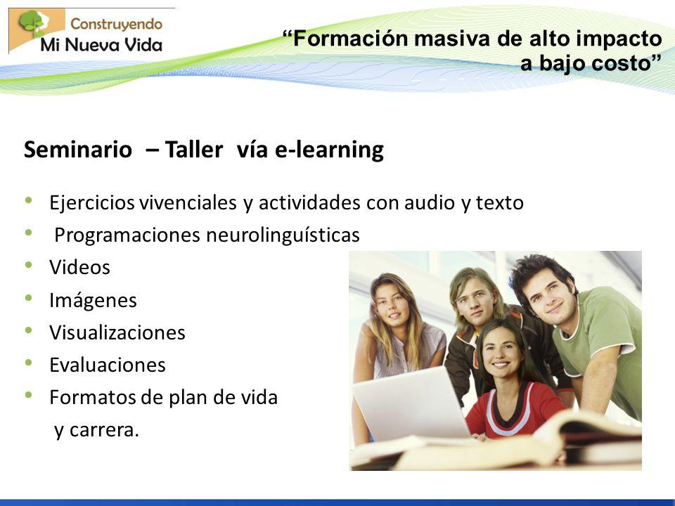 Seminario – Taller vía e-learning Ejercicios vivenciales y actividades con audio y texto Programaciones neurolinguísticas Videos Imágenes Visualizacio