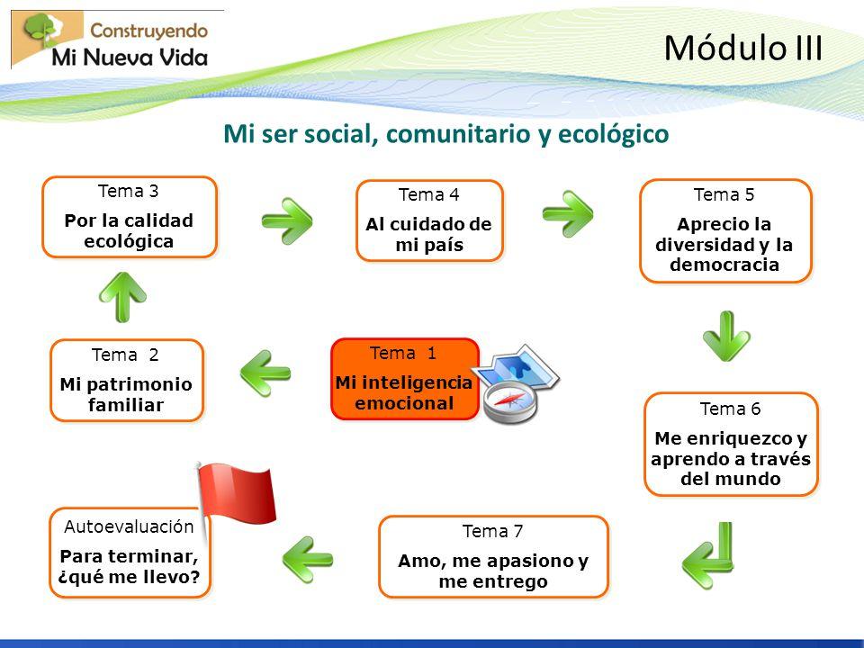 Módulo III Mi ser social, comunitario y ecológico Autoevaluación Para terminar, ¿qué me llevo? Autoevaluación Para terminar, ¿qué me llevo? Tema 6 Me