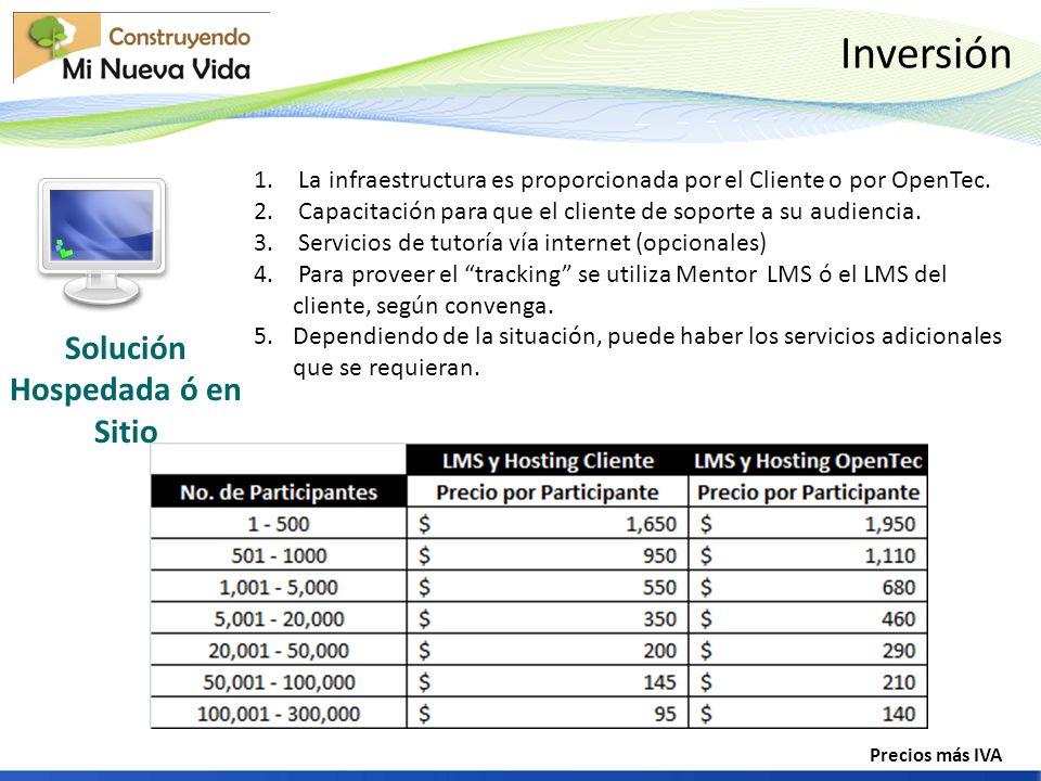 Inversión Solución Hospedada ó en Sitio 1. La infraestructura es proporcionada por el Cliente o por OpenTec. 2. Capacitación para que el cliente de so