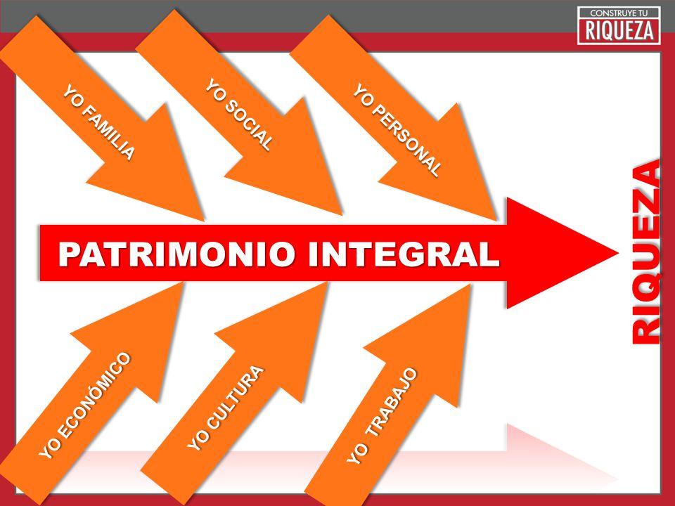 Page 5 PATRIMONIO INTEGRAL RIQUEZA