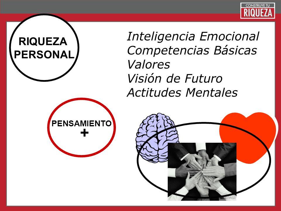 Page 6 RIQUEZA PERSONAL Inteligencia Emocional Competencias Básicas Valores Visión de Futuro Actitudes Mentales PENSAMIENTO +