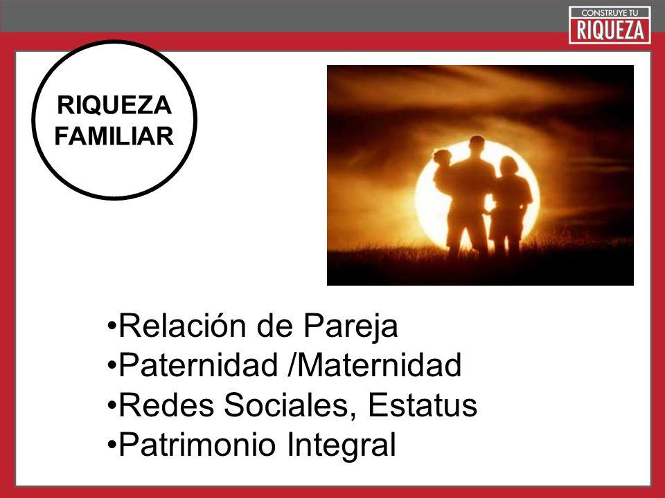 Page 7 RIQUEZA FAMILIAR Relación de Pareja Paternidad /Maternidad Redes Sociales, Estatus Patrimonio Integral