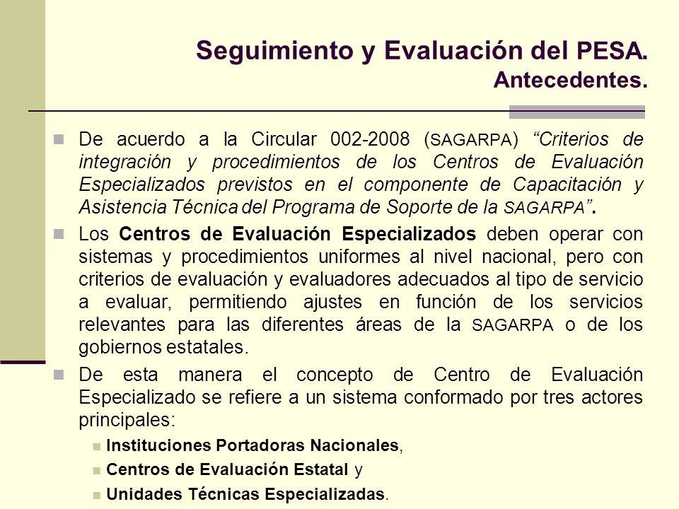 Seguimiento y Evaluación del PESA.Antecedentes.