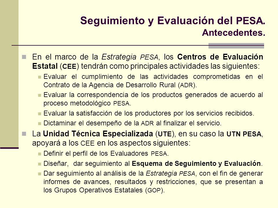 Seguimiento y Evaluación del PESA.Introducción.