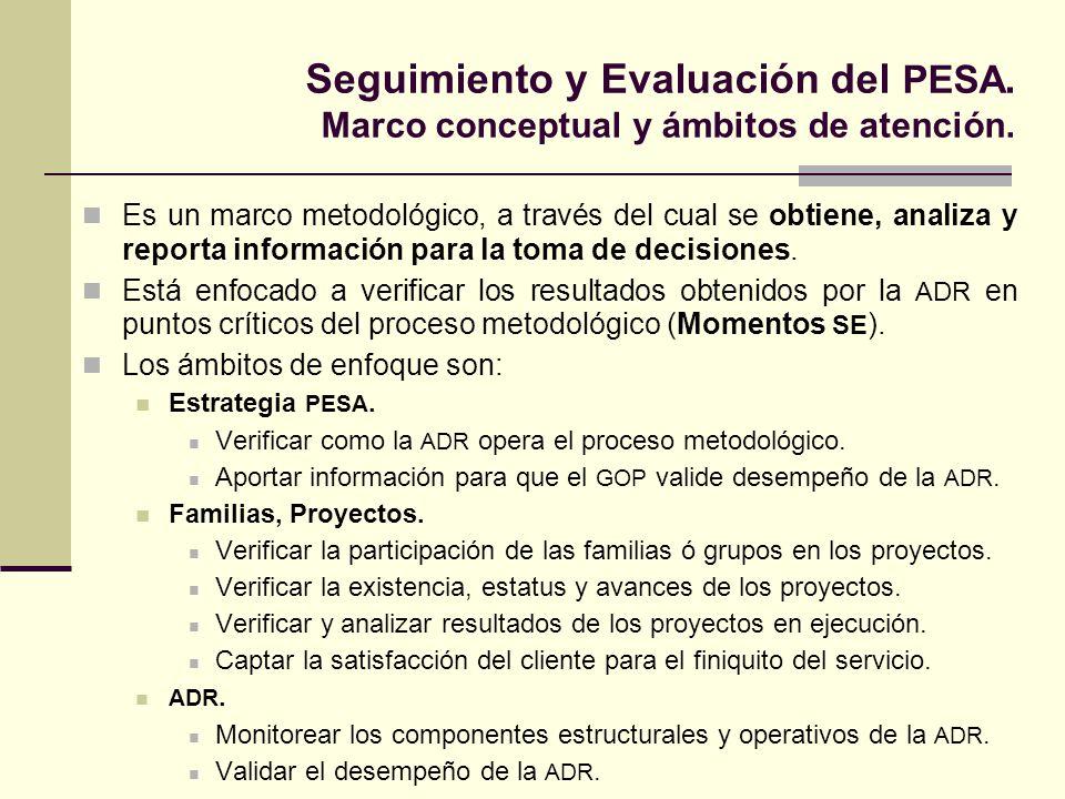 Seguimiento y Evaluación del PESA.Momentos SE. Enfoque.