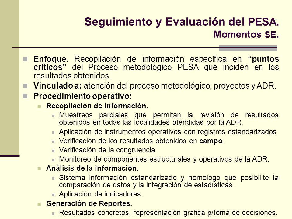 Seguimiento y Evaluación del PESA.Funciones de los actores involucrados.