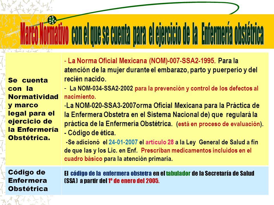 14 Se cuenta con la Normatividad y marco legal para el ejercicio de la Enfermería Obstétrica. - La Norma Oficial Mexicana (NOM)-007-SSA2-1995. Para la