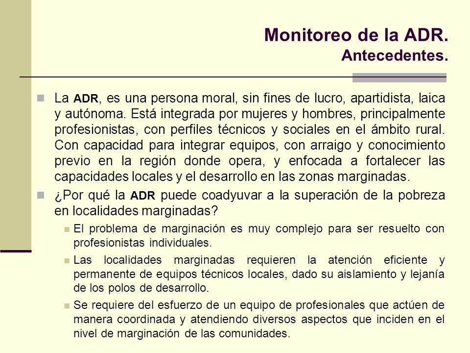 Monitoreo de la ADR.Introducción.