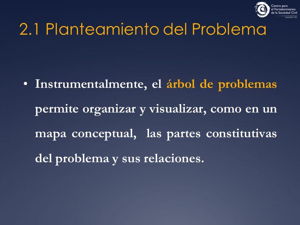 2.1 Planteamiento del Problema Instrumentalmente, el árbol de problemas permite organizar y visualizar, como en un mapa conceptual, las partes constit