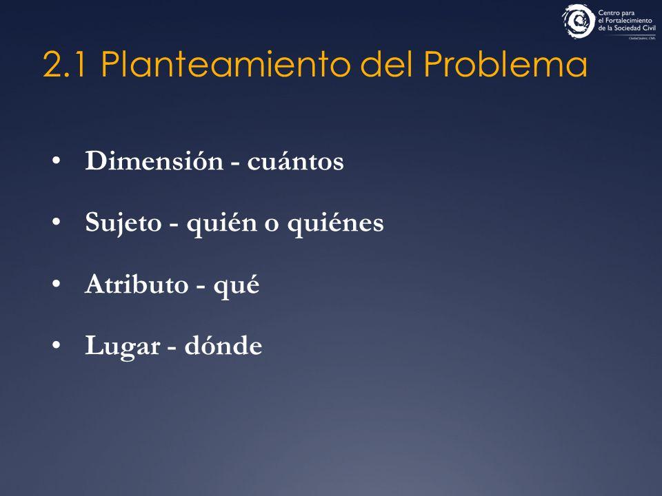 2.1 Planteamiento del Problema Dimensión - cuántos Sujeto - quién o quiénes Atributo - qué Lugar - dónde