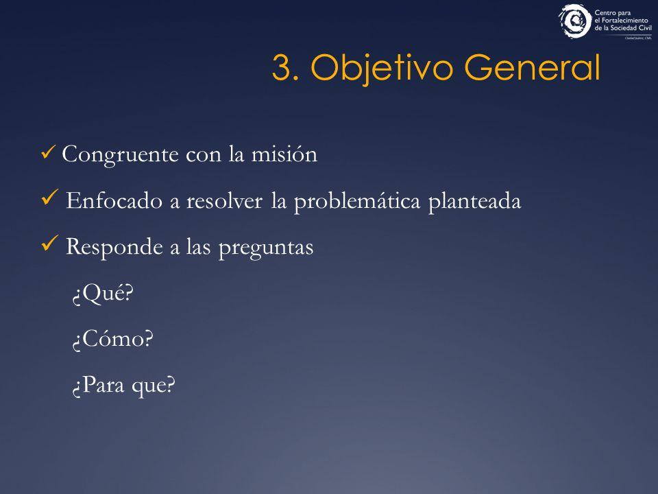 3. Objetivo General Congruente con la misión Enfocado a resolver la problemática planteada Responde a las preguntas ¿Qué? ¿Cómo? ¿Para que?