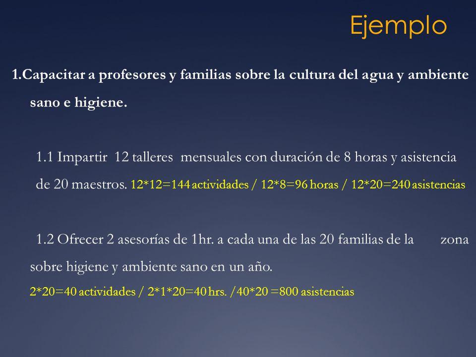 Ejemplo 1.Capacitar a profesores y familias sobre la cultura del agua y ambiente sano e higiene. 1.1 Impartir 12 talleres mensuales con duración de 8