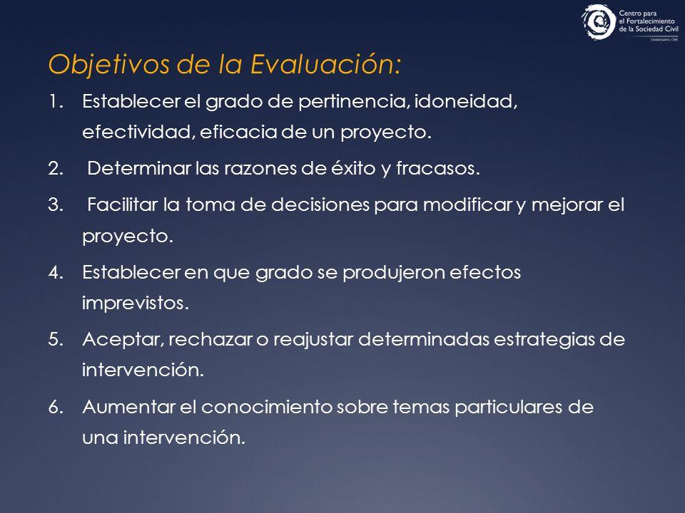 Objetivos de la Evaluación: 1.Establecer el grado de pertinencia, idoneidad, efectividad, eficacia de un proyecto. 2. Determinar las razones de éxito
