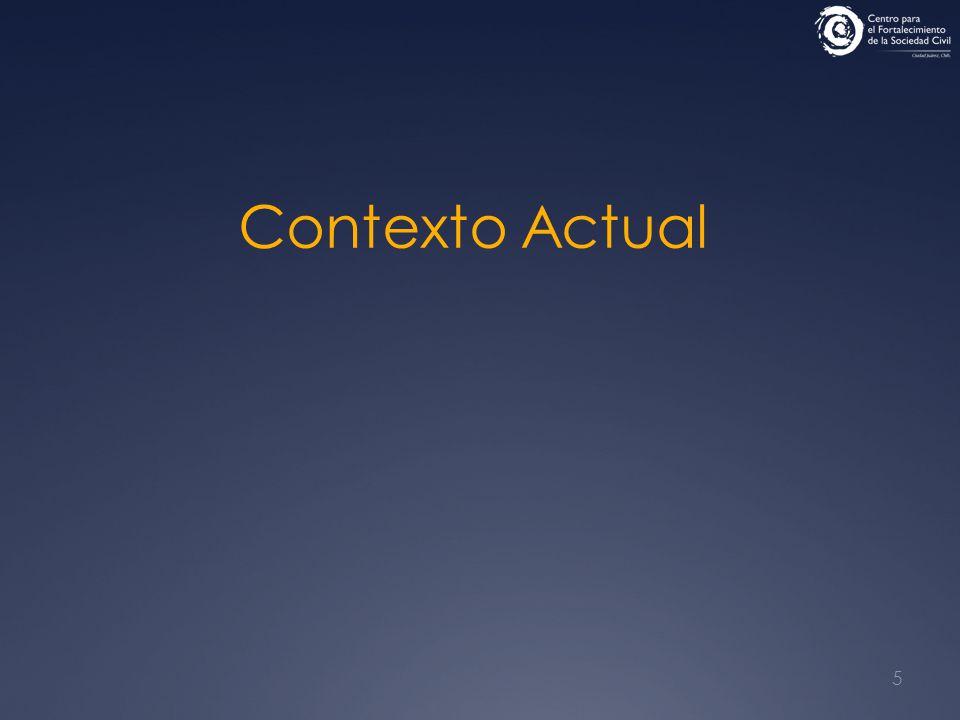5 Contexto Actual