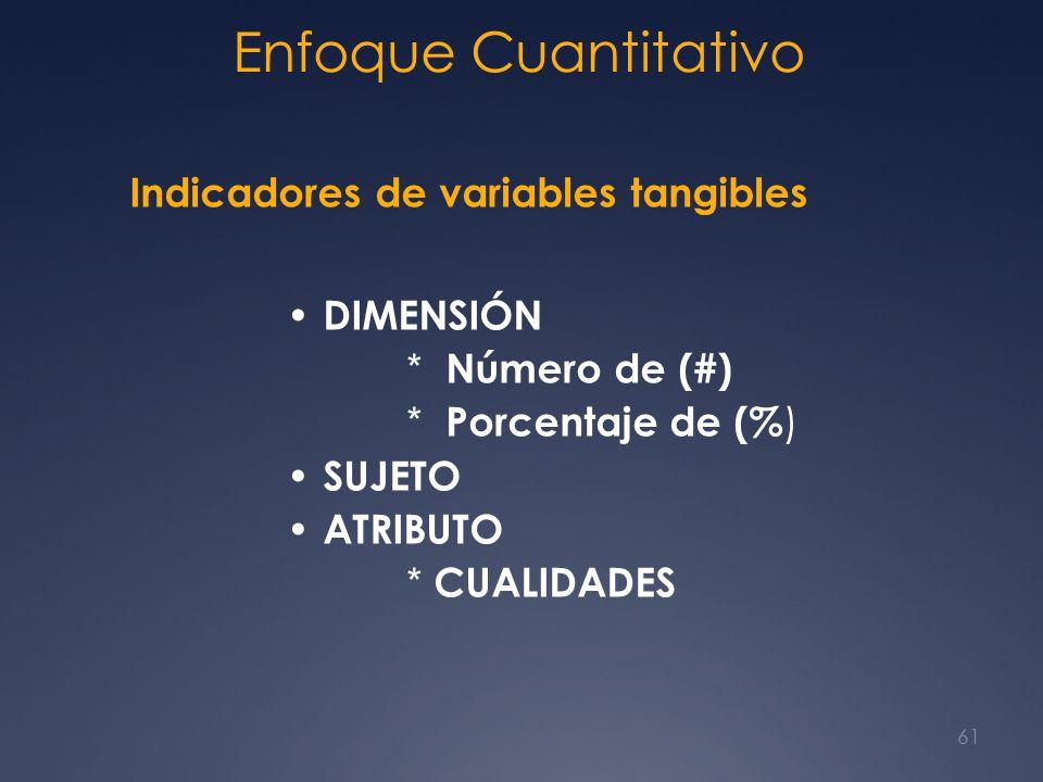 61 Indicadores de variables tangibles DIMENSIÓN * Número de (#) * Porcentaje de (% ) SUJETO ATRIBUTO * CUALIDADES Enfoque Cuantitativo