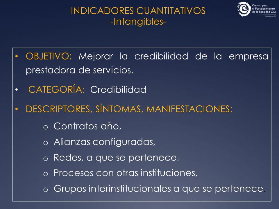 OBJETIVO: Mejorar la credibilidad de la empresa prestadora de servicios. CATEGORÍA: Credibilidad DESCRIPTORES, SÍNTOMAS, MANIFESTACIONES: o Contratos